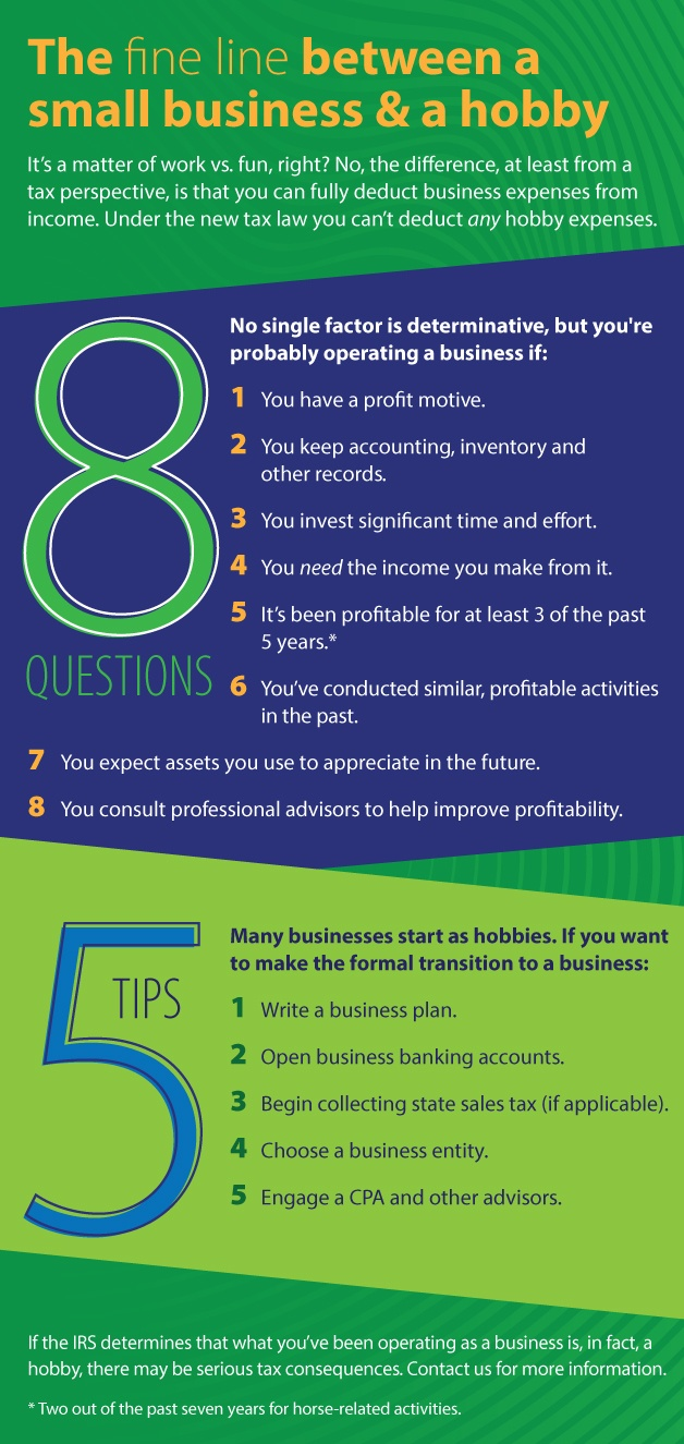 IFF_Business_or_Hobby_628x1325.jpg