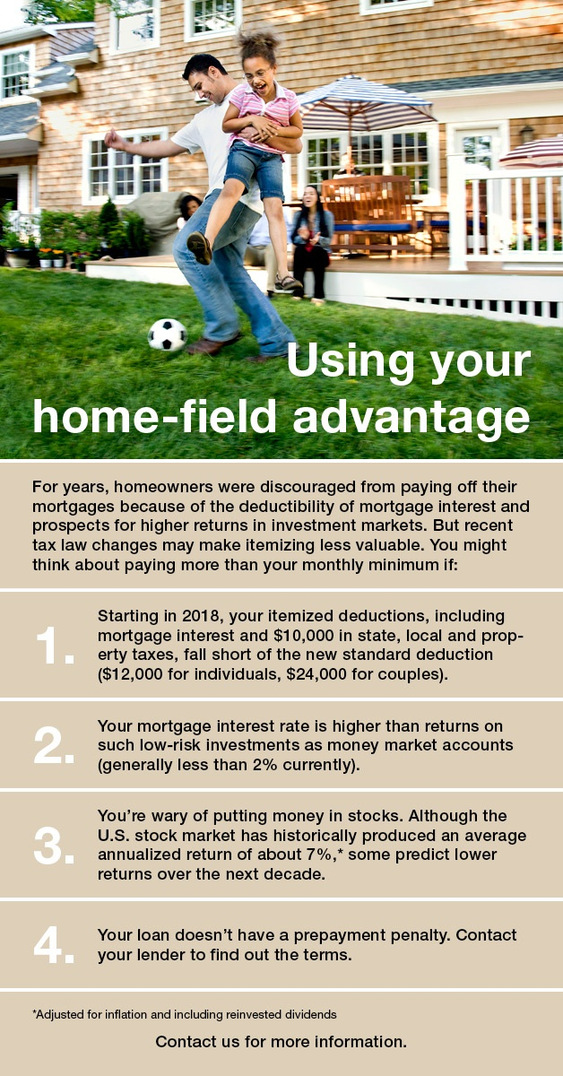 IFF_Mortgage_628x1200