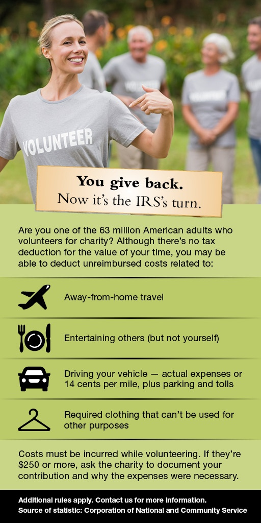 IFF_VolunteerCosts_512x1024.jpg